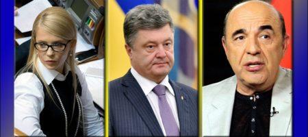 Украинцы выбрали президентскую тройку: Рабинович, Тимошенко, Порошенко