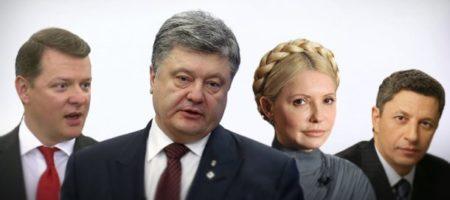 СОЦОПРОС президентской гонки в Украине: есть два лидера