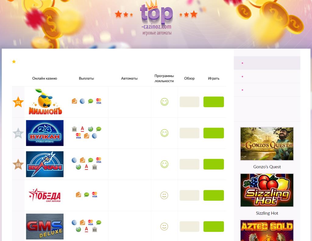 Проверенный сервис, который поможет выбрать лучшее казино