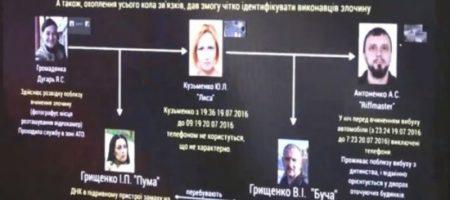 Дело Шеремета: в Сеть попал важный документ из зоны АТО