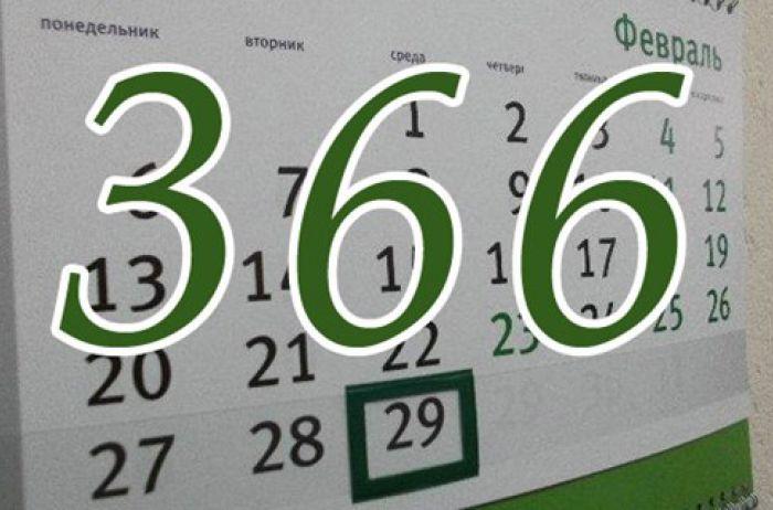 Самый страшный день високосного года: что нельзя делать 29 февраля