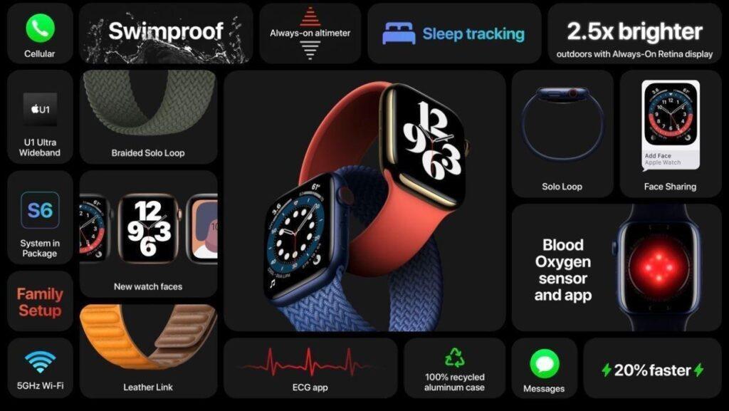 Без iPhone: Apple представила новые смарт-часы Watch и планшеты iPad