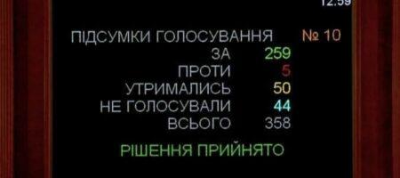 Украинцам разрешили менять отчество
