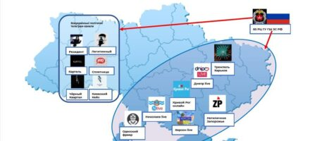 СБУ вскрыла российских хозяев крупнейших телеграм-каналов Украины, названы имена: сеть управляется ГРУ РФ