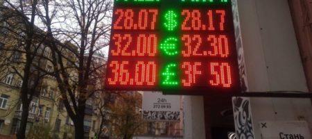 Эксперты озвучили прогноз доллара и объяснили почему курс доллара топчется на месте