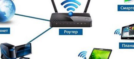 Пять удивительно простых и научных способов улучшить сигнал Wi-Fi (ВИДЕО)