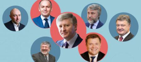 Рейтинг самых богатых украинцев обновил Forbes — кто разбогател, а кто обеднел
